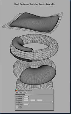 thesis on ergonomics